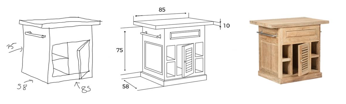 Ihr Wunschmodell zum Möbel verwandeln